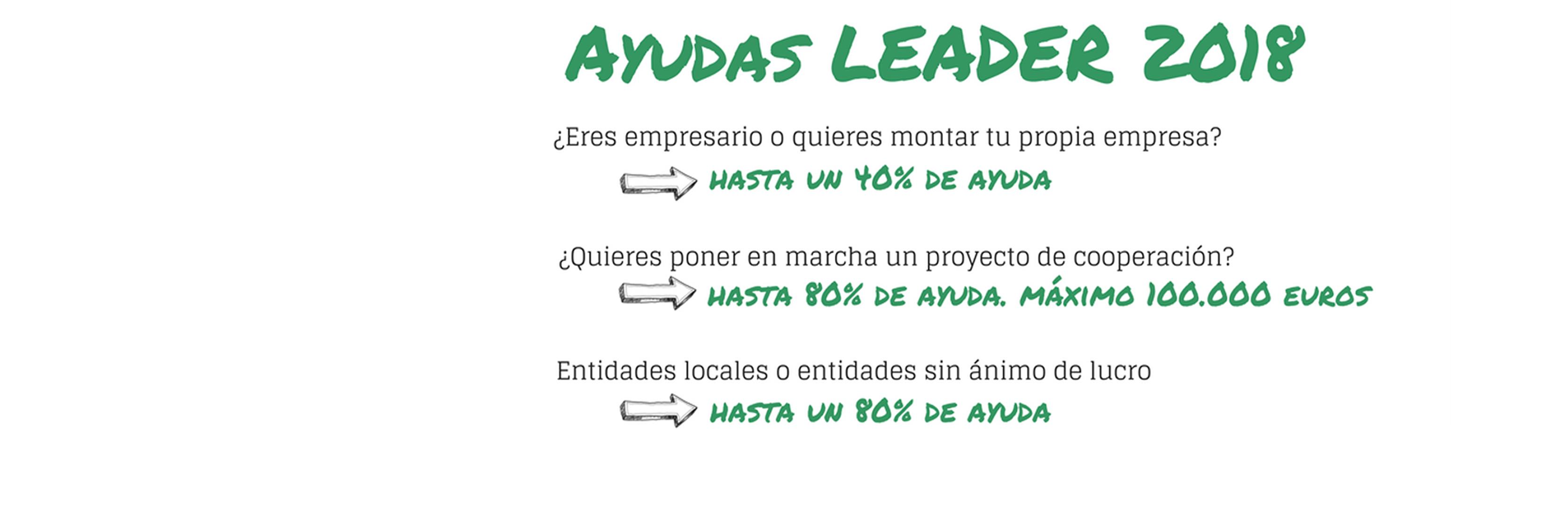 Ayudas Leader 2018